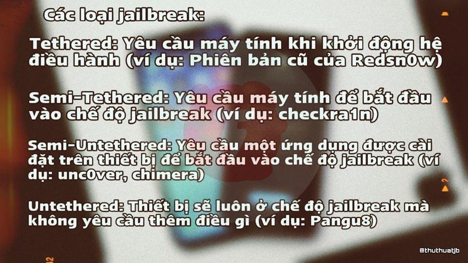 Cac Kieu Jailbreak Tren Ios